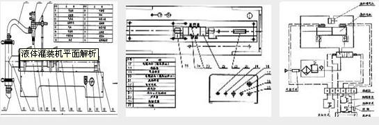 小型半自动橄榄油灌装机平面设计图